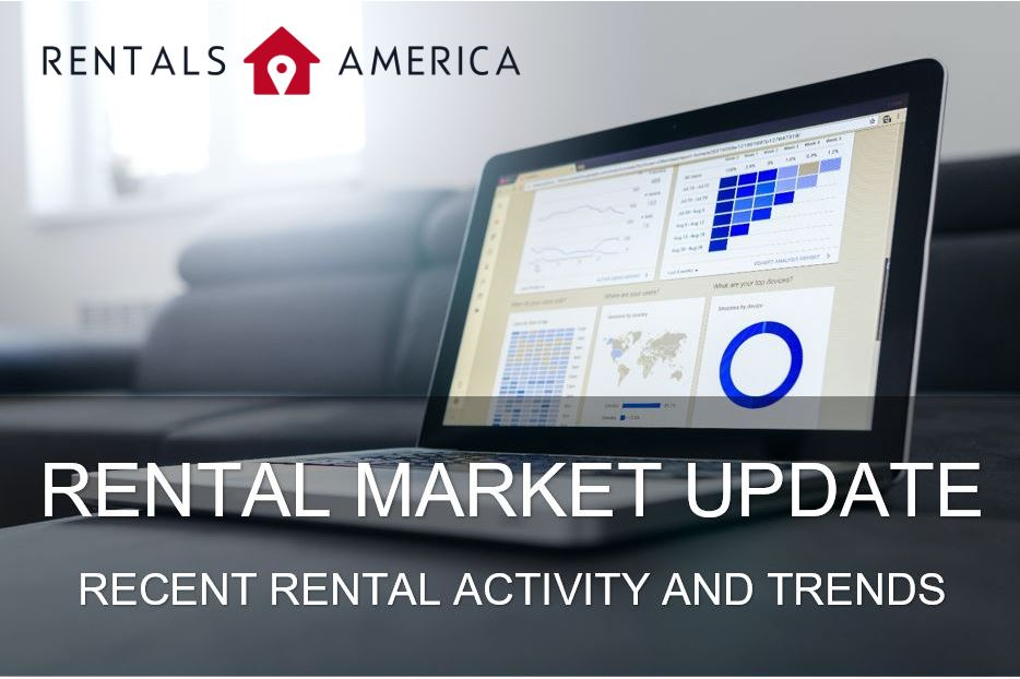 August 2020 Rental Market Update